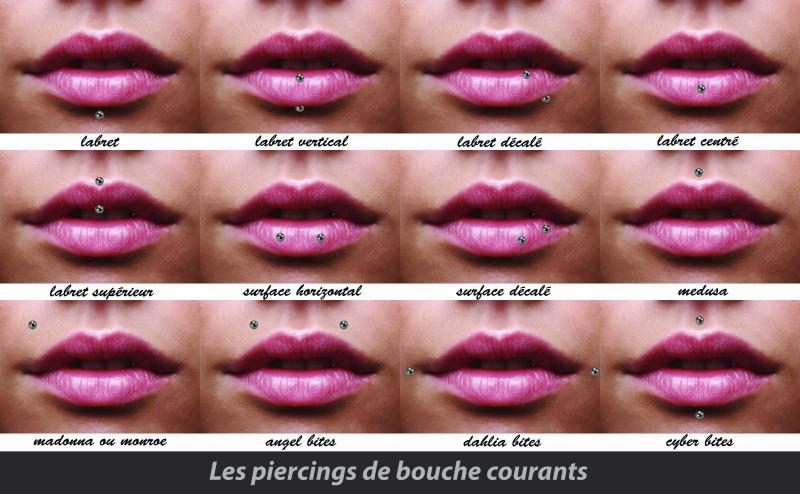 Les piercings de la bouche graphicaderme for Interieur de la bouche