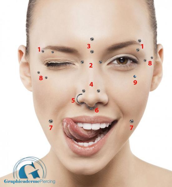 Les piercings du visage la boutique graphicaderme orange graphicaderme - Tatouage larme sous l oeil ...